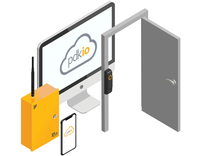 Access Control 101 by Prodatakey